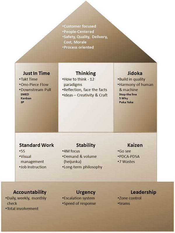 Solutia Management Services Introduction